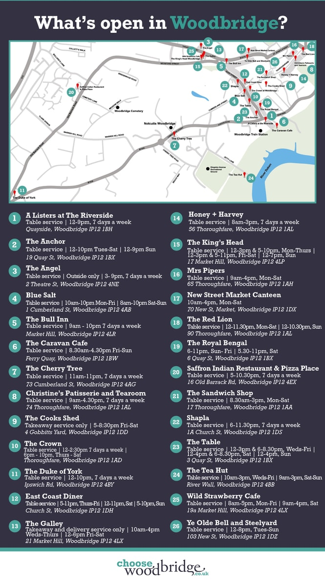 Map of Pubs, Cafes and Restaurants in Woodbridge